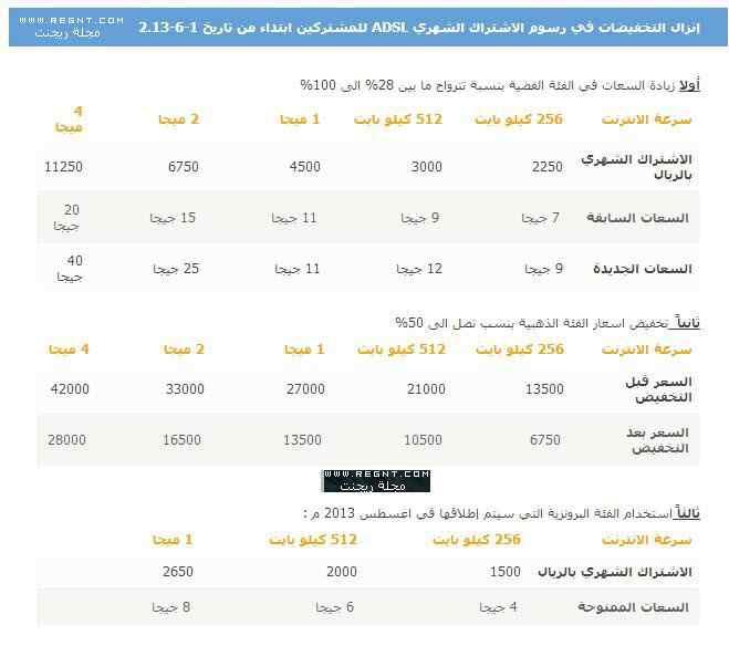 اسعار-الانترنت-الجديدة-في-اليمن