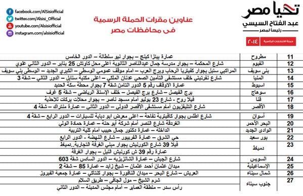 عناوين مقرات الحملة الرسمية للمرشح عبدالفتاح السيسى بكل محافظات مصر