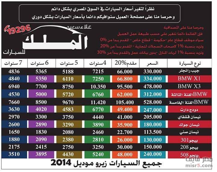 معرفة اسعار السيارات في مصر