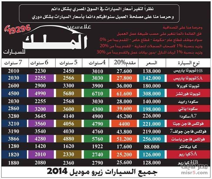 اسعار السيارات في مصر 2014 سواء بالكاش او التقسيط