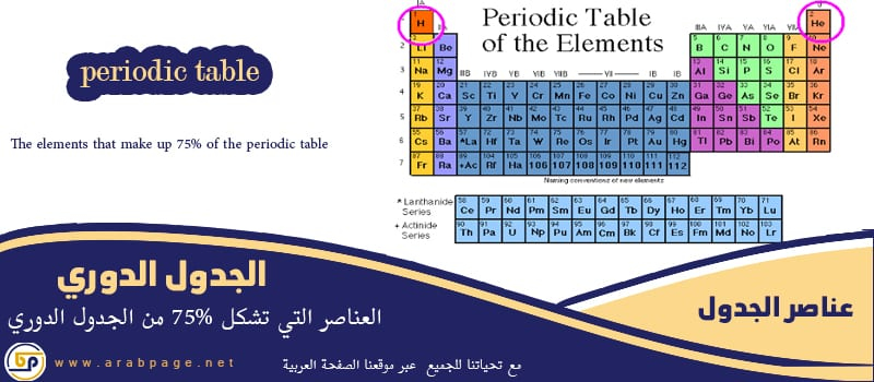 العناصر التي تشكل 75% من الجدول الدوري - اللافلزات في الجدول الدوري