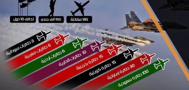 شيوخ ودعاة خليجيين يؤيدون عاصفة الحزم بقيادة المملكة العربيه السعوديه ضد الحوثيين في اليمن