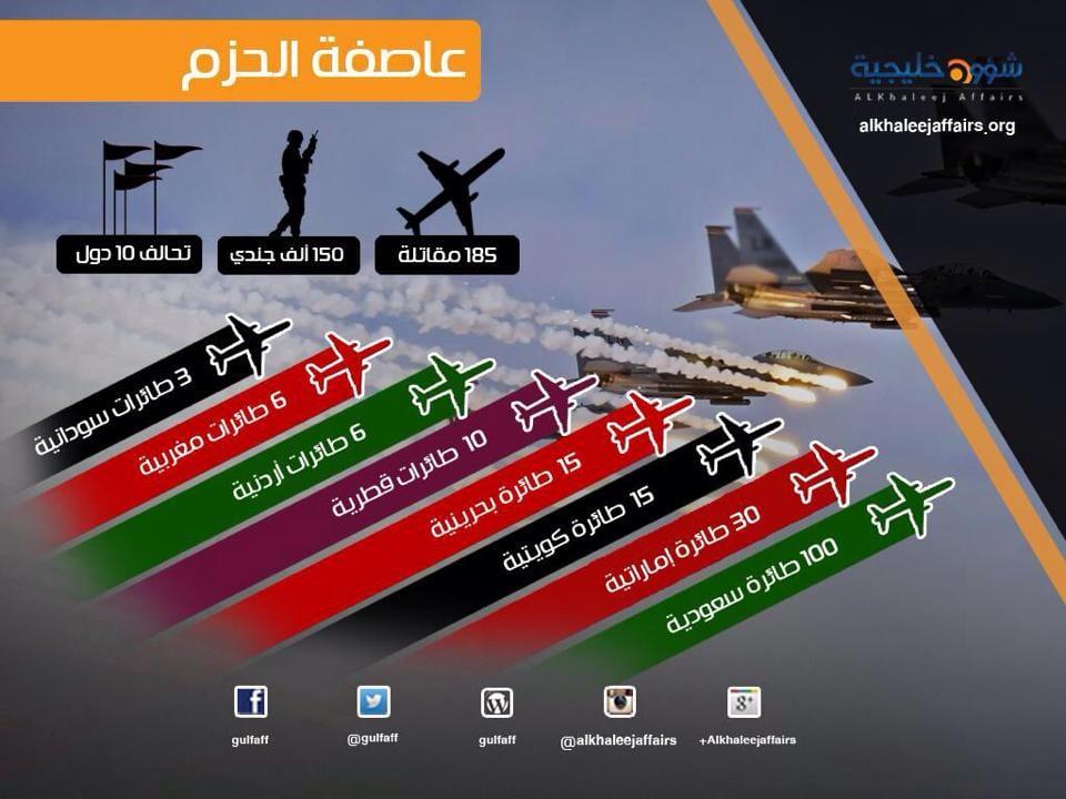 Photo of شيوخ ودعاة خليجيين يؤيدون عاصفة الحزم بقيادة المملكة العربيه السعوديه ضد الحوثيين في اليمن