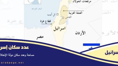 صورة عدد سكان إسرائيل 2021 مساحة The population of Israel