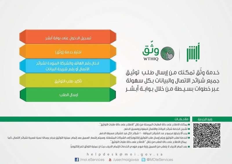 Photo of نظام أبشر وخدمة تفعيل البصمة عن طريق نظام وثق فعل الجوال عن طريق ابشر