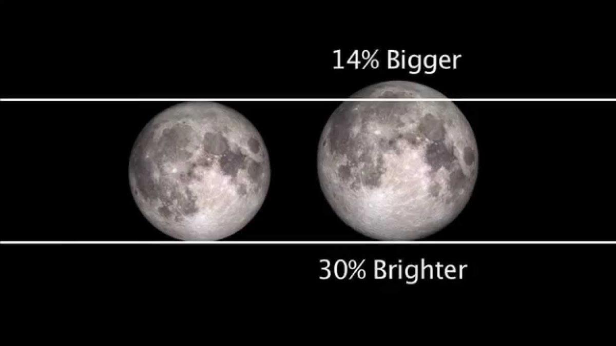 ماهو سبب ظهور القمر العملاق