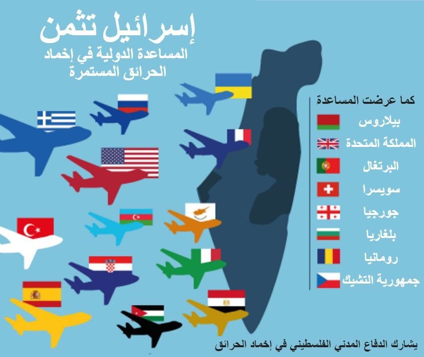 مصر والأردن تشاركان في إخماد حريق إسرائيل ودول اخرى كثيرة