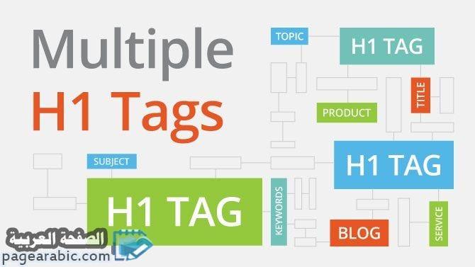 Photo of هل إستخدام وسم H1 في الصفحة الواحد يؤثر على النتائج في GOOGLE