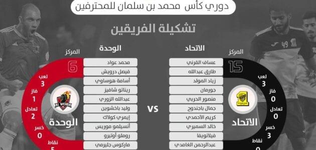 أهداف مباراة الاتحاد والوحدة في الدوري السعودي للمحترفين الجولة الرابعة