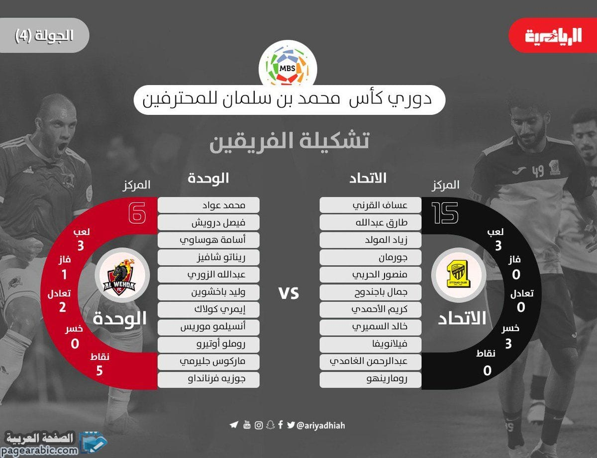 أهداف مباراة الاتحاد والوحدة في الدوري السعودي للمحترفين الجولة الرابعة - الصفحة العربية
