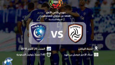 Photo of نتيجة أهداف مباراة الاهلي والاتفاق في الدوري السعودي للمحترفين الأسبوع 6