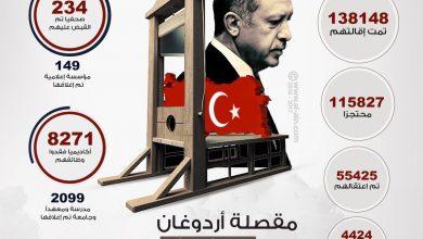صورة كلمة الرئيس التركي أردوغان 23-10-2018 بخصوص مقتل خاشقجي