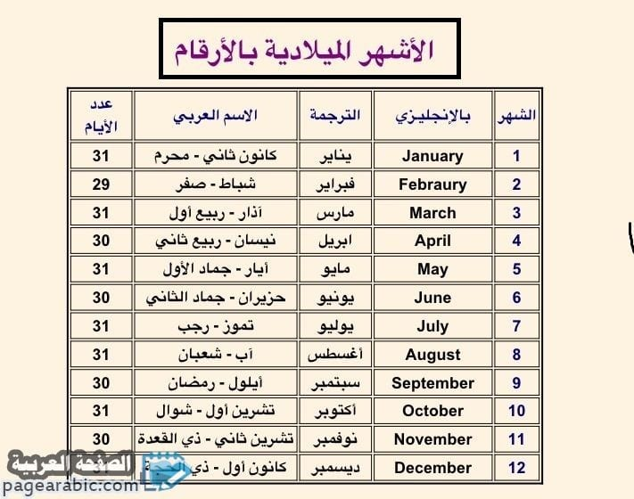 Photo of اشهر السنة والتعرف على الاشهر بالانجليزي مع جدول الشهور الميلادية