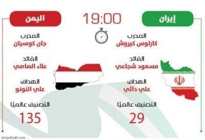 مباراة اليمن ضد ايران Yemen vs Iran في كأس اسيا 2019
