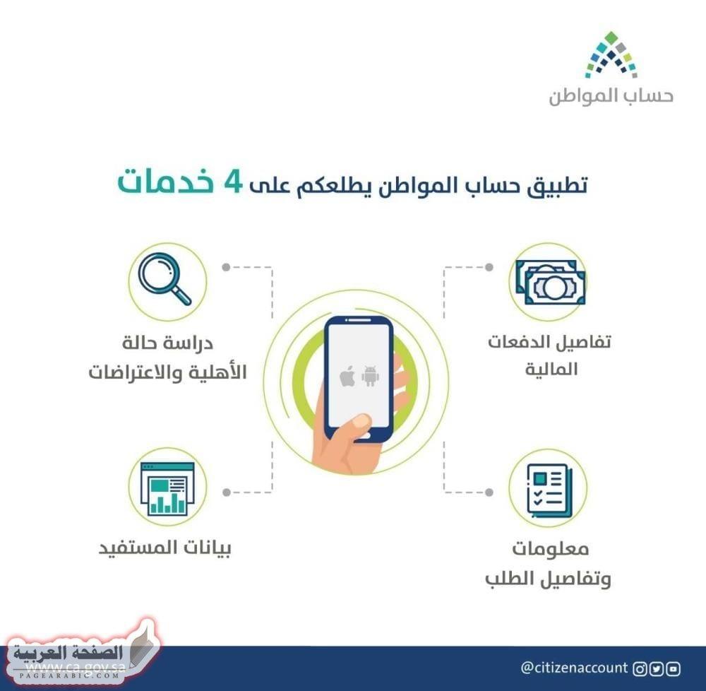 صورة تحميل تطبيق حساب المواطن لأجهزة المحمول