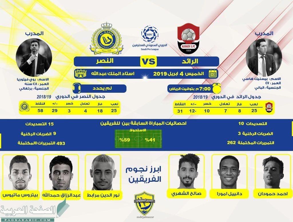 موعد مباراة الرائد ضد النصر في أولى مباريات الجولة 26 دوري محمد بن سلمان للمحترفين