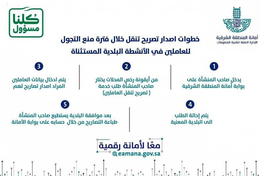 تصريح تنقل خروج ابشر تنقل بين مدن السعودية استخراج تصريح خروج المدن - الصفحة العربية