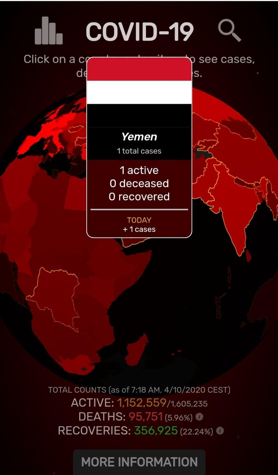 صورة عدد حالات كورونا في اليمن اليوم 2020