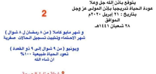 حقيقة عودة الحياة خلال شهر رمضان ورفع حظر التجول