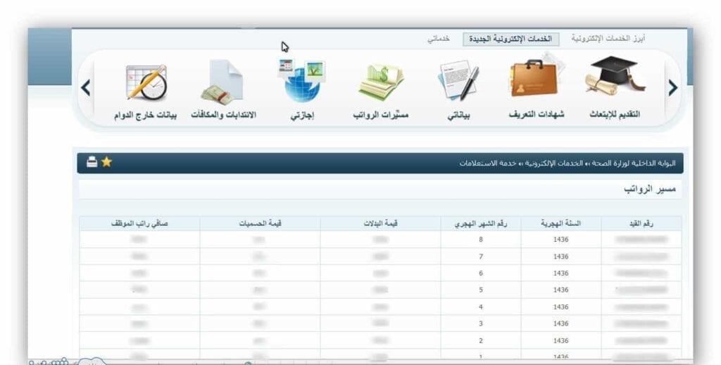مسير الرواتب الجديدة لوزارة الصحة سلم الرواتب 1442 الصفحة العربية مسير الرواتب الجديدة لوزارة الصحة