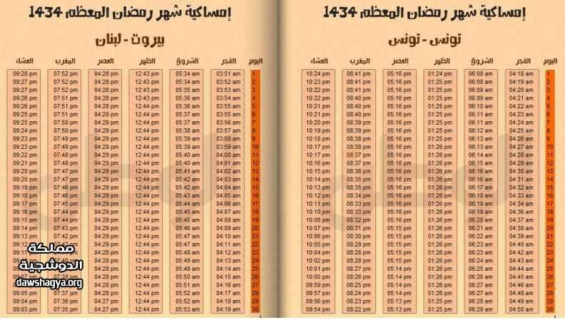 صورة موعد امساكية رمضان ٢٠٢٠ الكويت
